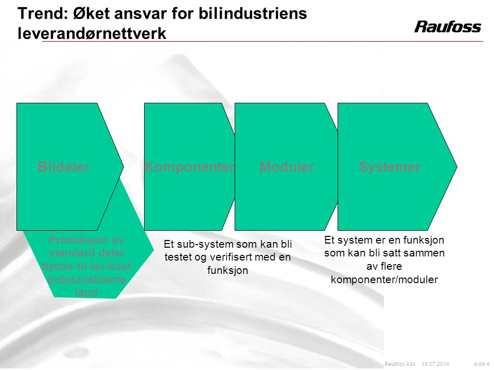 Trend: Øket ansvar for bilindustriens leverandørnettverk