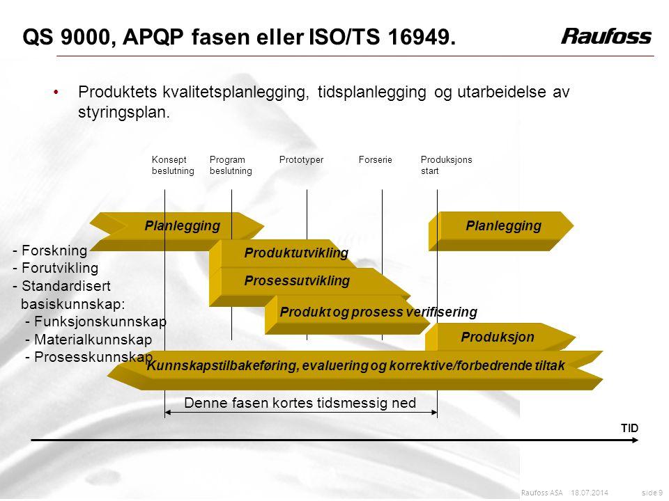 QS 9000, APQP fasen eller ISO/TS 16949.
