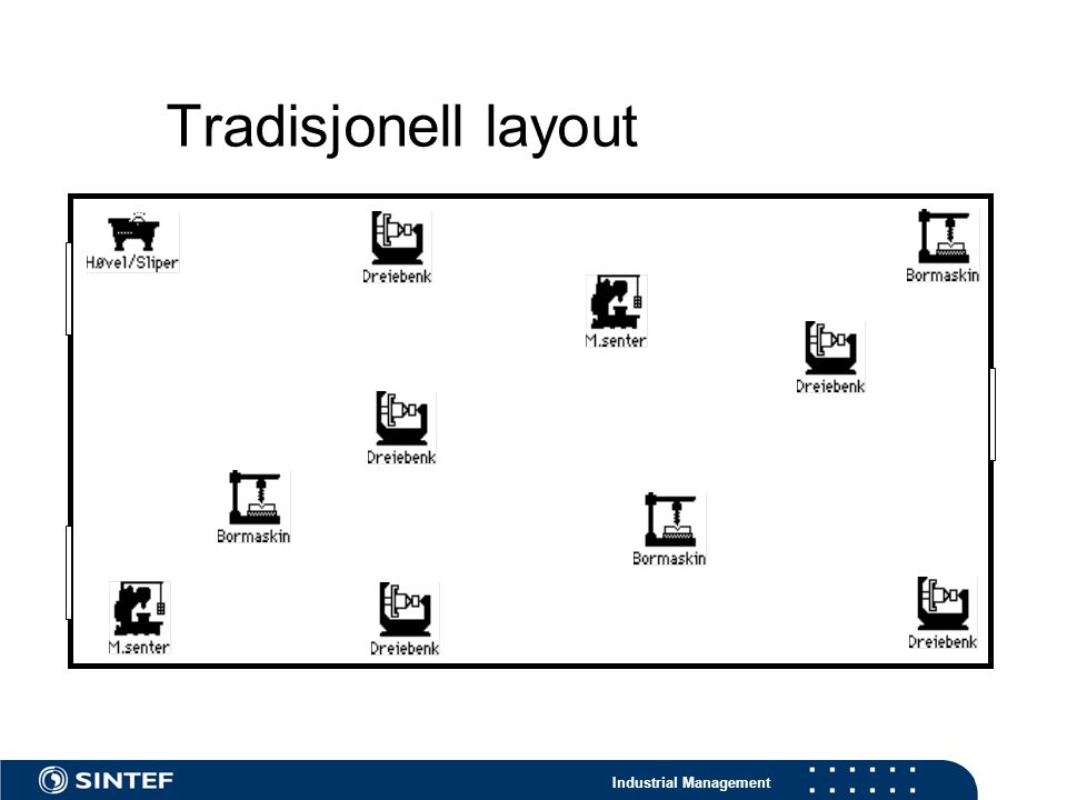 Tradisjonell layout