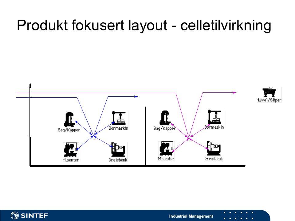 Produkt fokusert layout - celletilvirkning