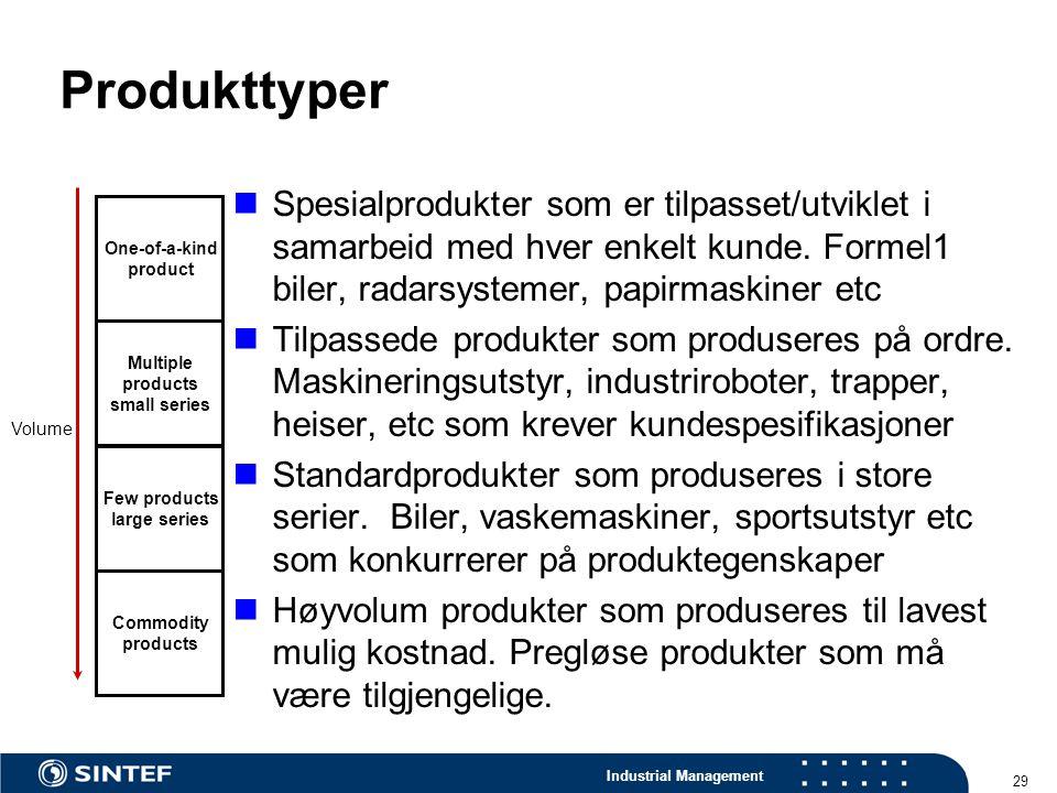 Produkttyper Spesialprodukter som er tilpasset/utviklet i samarbeid med hver enkelt kunde. Formel1 biler, radarsystemer, papirmaskiner etc.