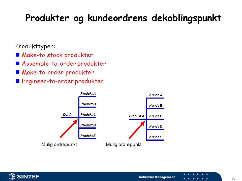Produkter og kundeordrens dekoblingspunkt