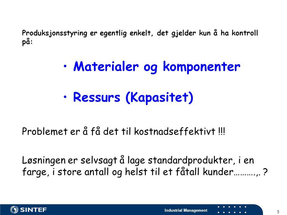 Materialer og komponenter Ressurs (Kapasitet)