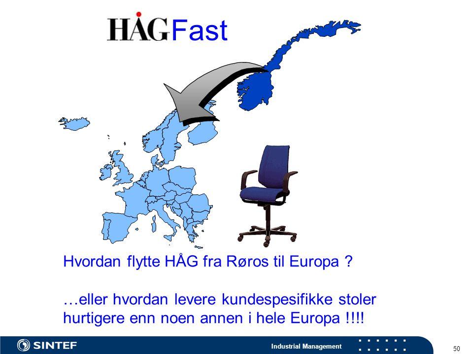 HÅG Fast Hvordan flytte HÅG fra Røros til Europa .
