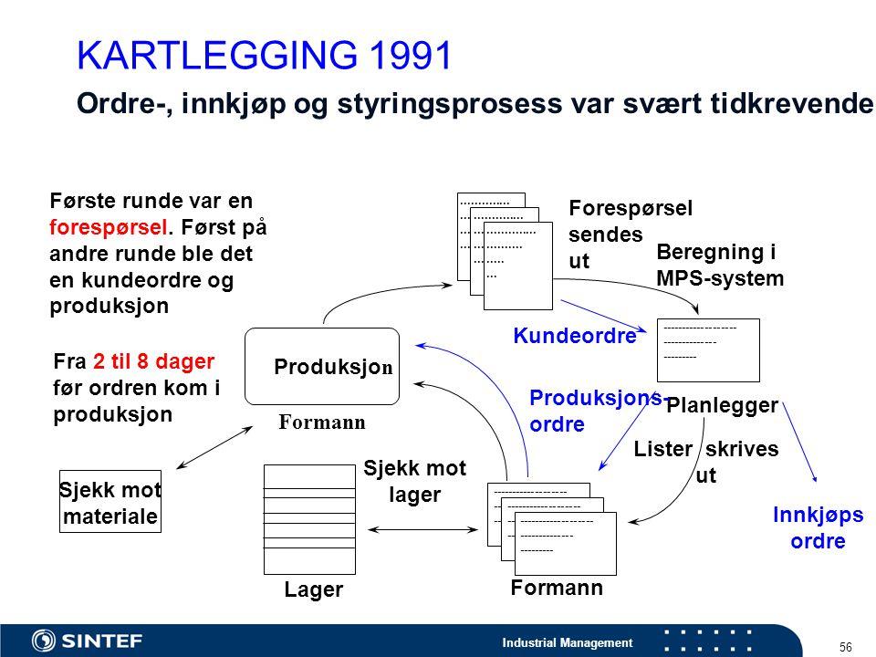KARTLEGGING 1991 Ordre-, innkjøp og styringsprosess var svært tidkrevende. .............. ..........