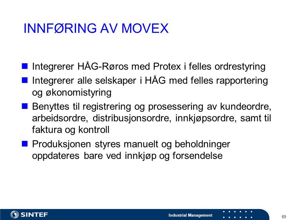 INNFØRING AV MOVEX Integrerer HÅG-Røros med Protex i felles ordrestyring. Integrerer alle selskaper i HÅG med felles rapportering og økonomistyring.