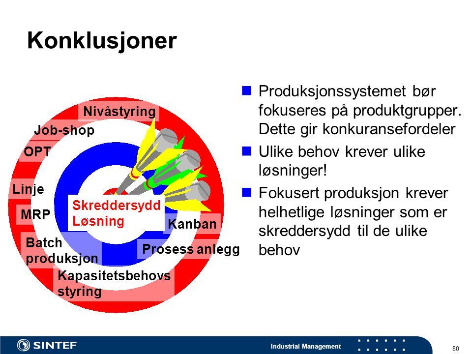 Konklusjoner Produksjonssystemet bør fokuseres på produktgrupper. Dette gir konkuransefordeler. Ulike behov krever ulike løsninger!
