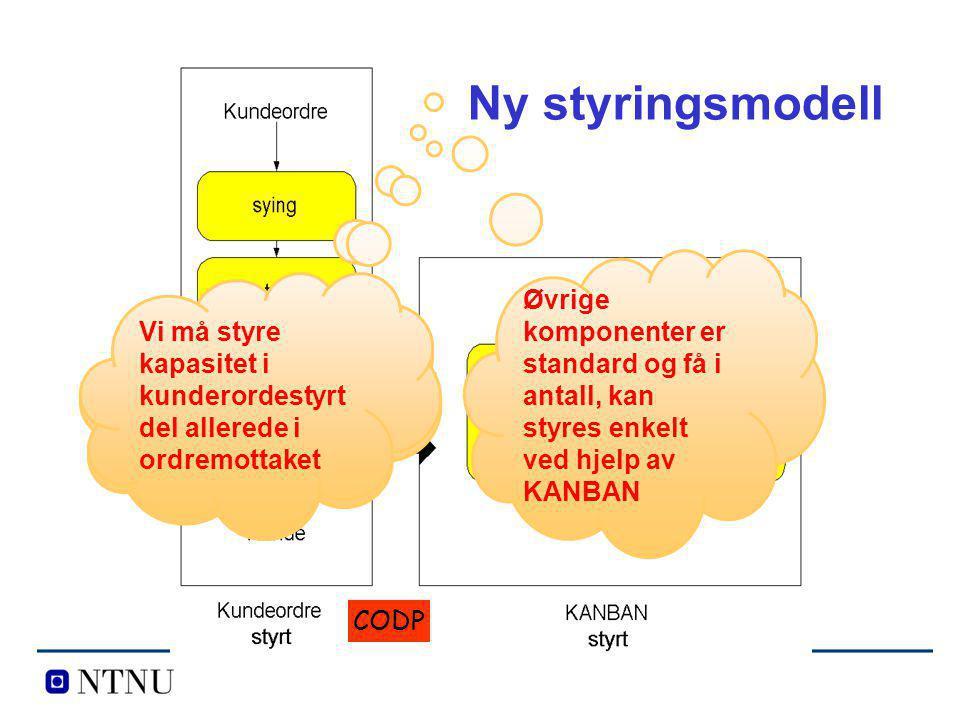 Ny styringsmodell Øvrige komponenter er standard og få i antall, kan styres enkelt ved hjelp av KANBAN.