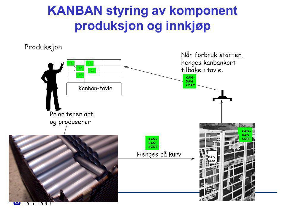 KANBAN styring av komponent produksjon og innkjøp