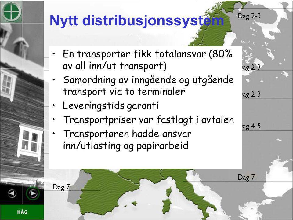 Nytt distribusjonssystem