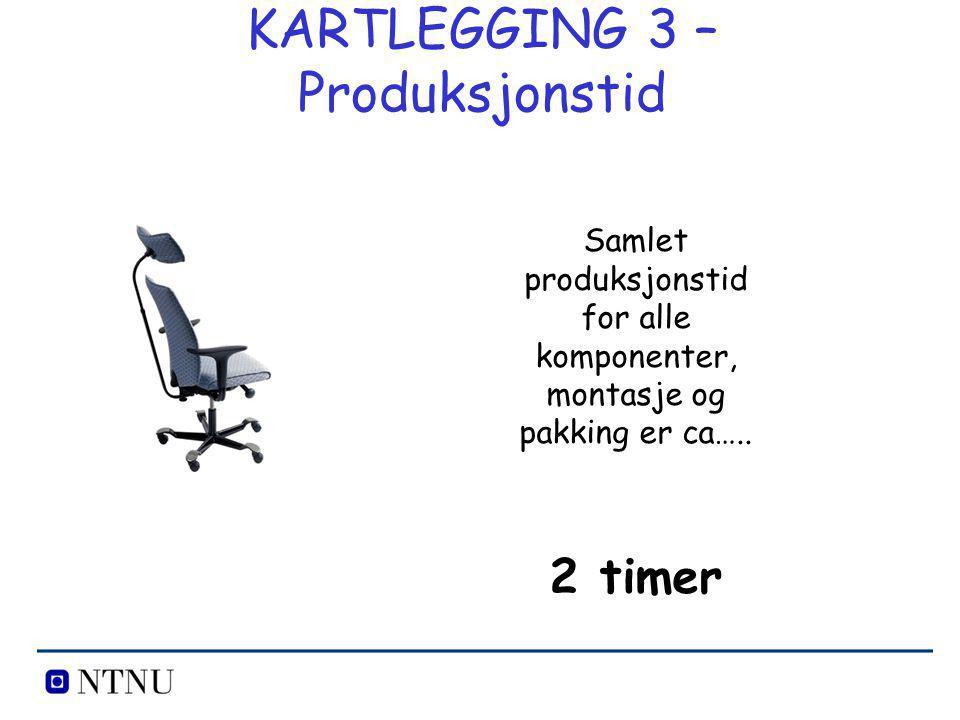 KARTLEGGING 3 – Produksjonstid