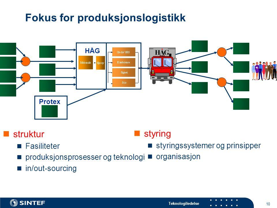 Fokus for produksjonslogistikk