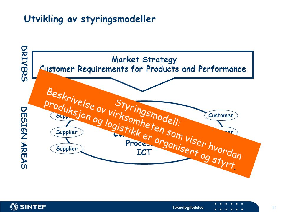 Customer Requirements for Products and Performance