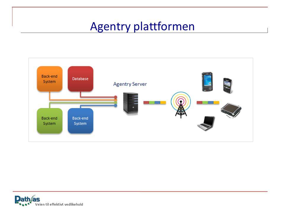 Agentry plattformen Veien til effektivt vedlikehold