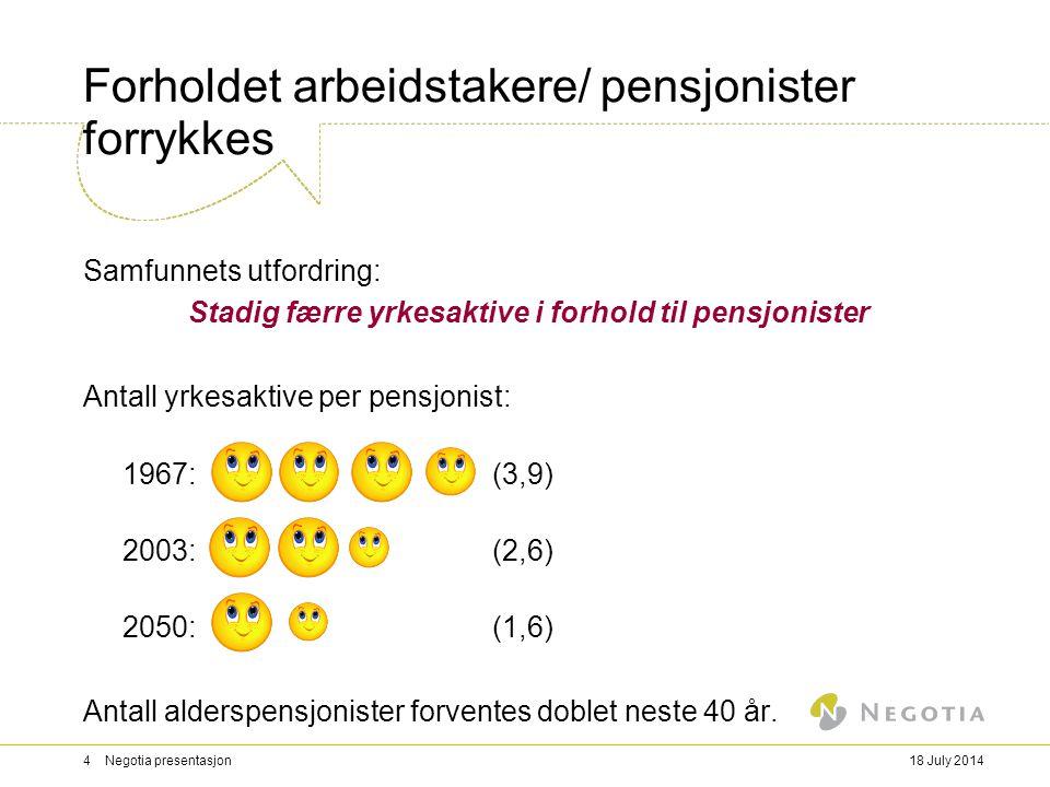 Forholdet arbeidstakere/ pensjonister forrykkes
