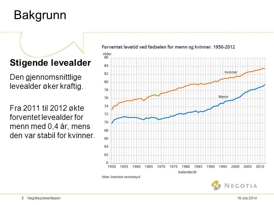 Bakgrunn Stigende levealder