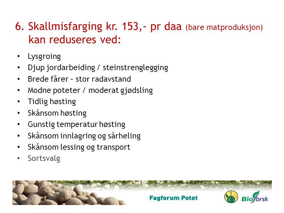 6. Skallmisfarging kr. 153,- pr daa (bare matproduksjon) kan reduseres ved: