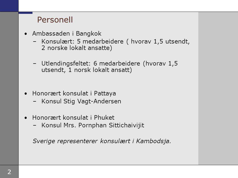 Personell Ambassaden i Bangkok