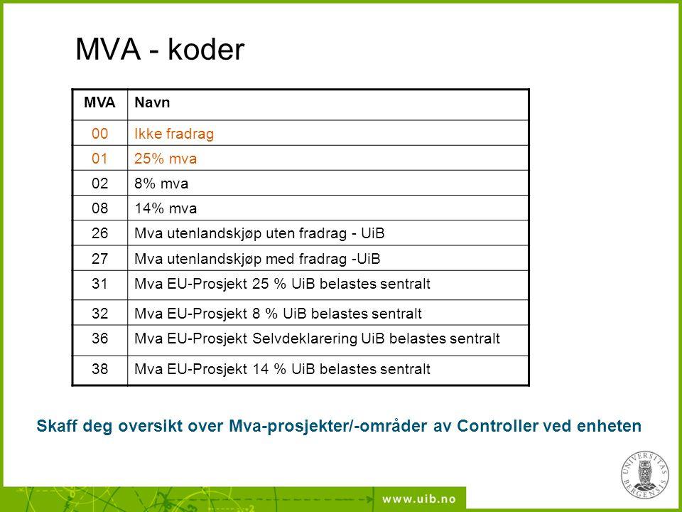 MVA - koder MVA. Navn. 00. Ikke fradrag. 01. 25% mva. 02. 8% mva. 08. 14% mva. 26. Mva utenlandskjøp uten fradrag - UiB.