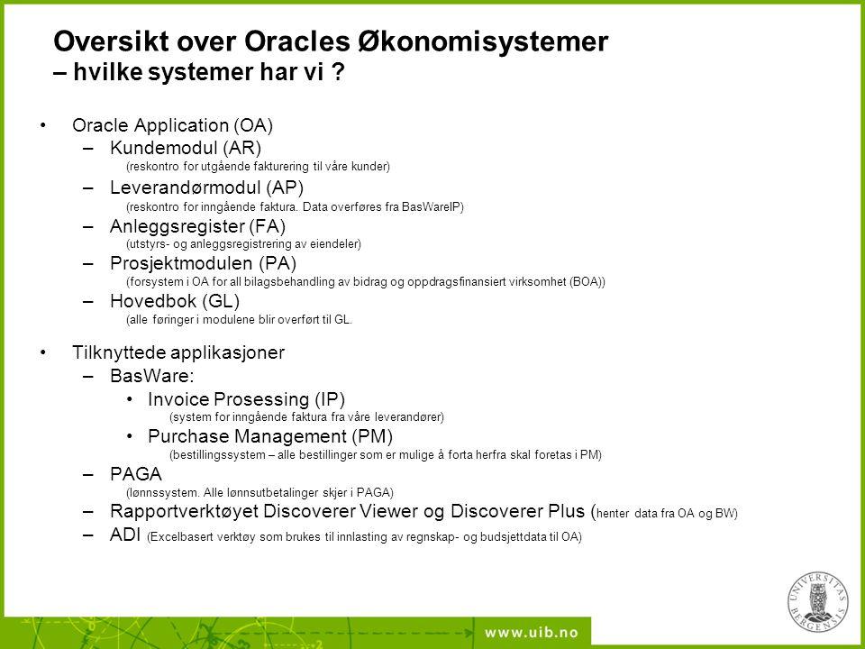 Oversikt over Oracles Økonomisystemer – hvilke systemer har vi