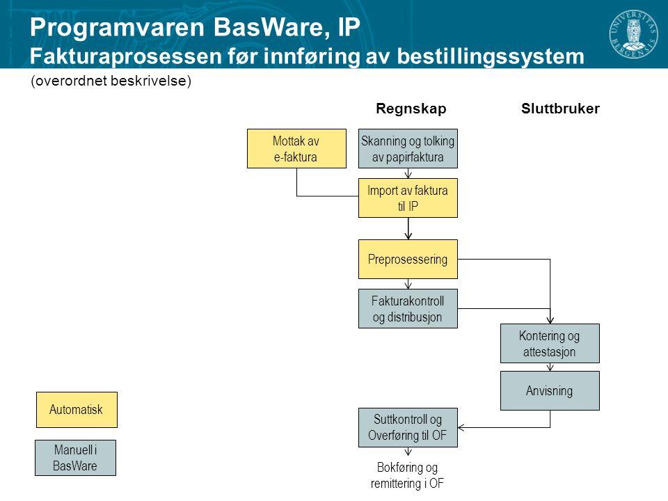 Programvaren BasWare, IP Fakturaprosessen før innføring av bestillingssystem