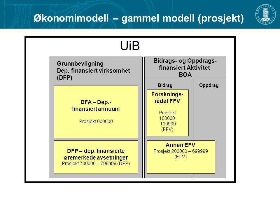 Økonomimodell – gammel modell (prosjekt)