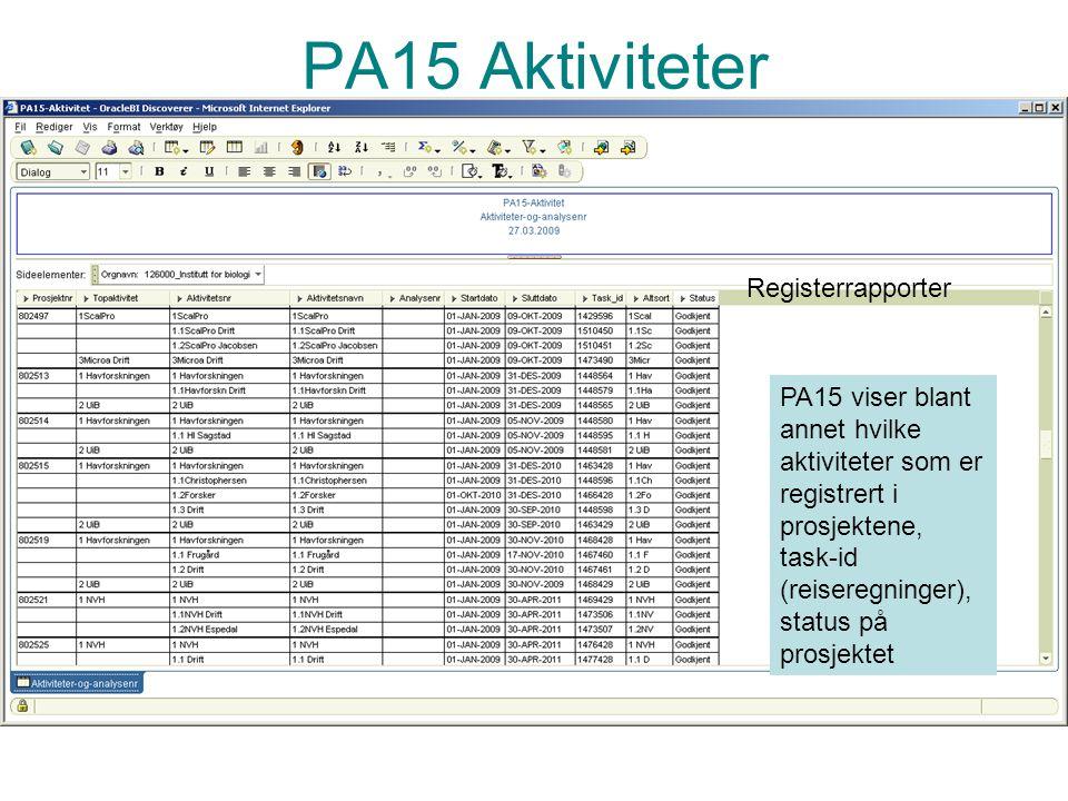 PA15 Aktiviteter Registerrapporter Registerrapporter