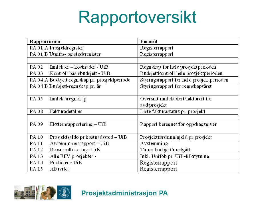 Rapportoversikt Registerrapport Registerrapport