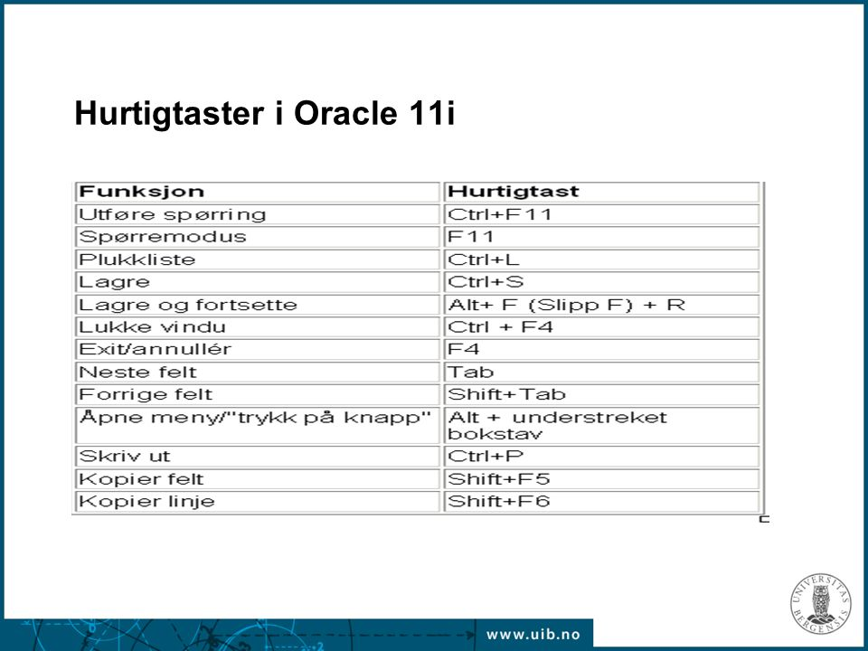Hurtigtaster i Oracle 11i