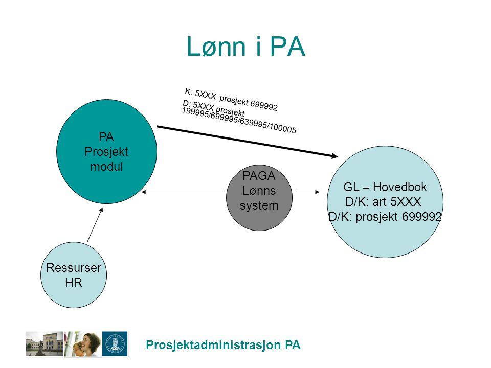 Lønn i PA PA Prosjekt modul GL – Hovedbok PAGA D/K: art 5XXX Lønns