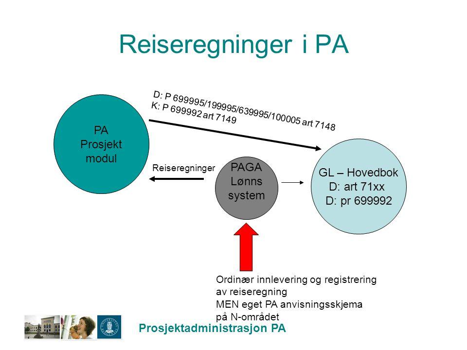 Reiseregninger i PA PA Prosjekt modul GL – Hovedbok D: art 71xx