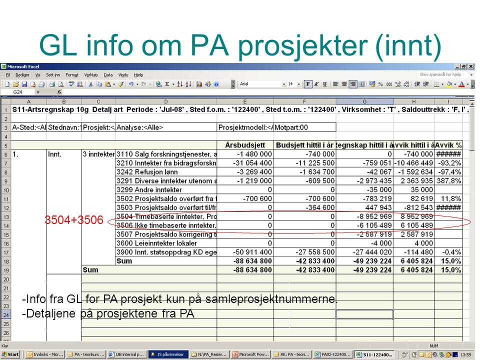 GL info om PA prosjekter (innt)