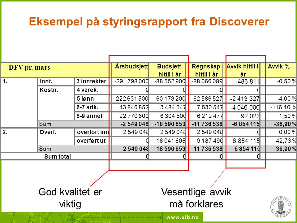 Eksempel på styringsrapport fra Discoverer