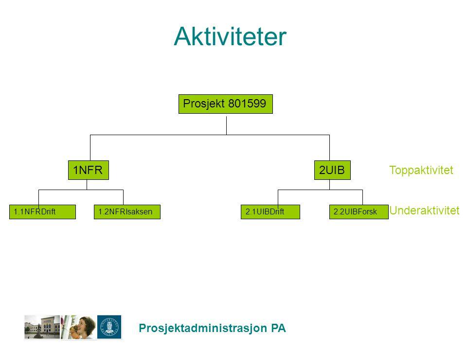 Aktiviteter Prosjekt 801599 1NFR 2UIB Toppaktivitet Underaktivitet