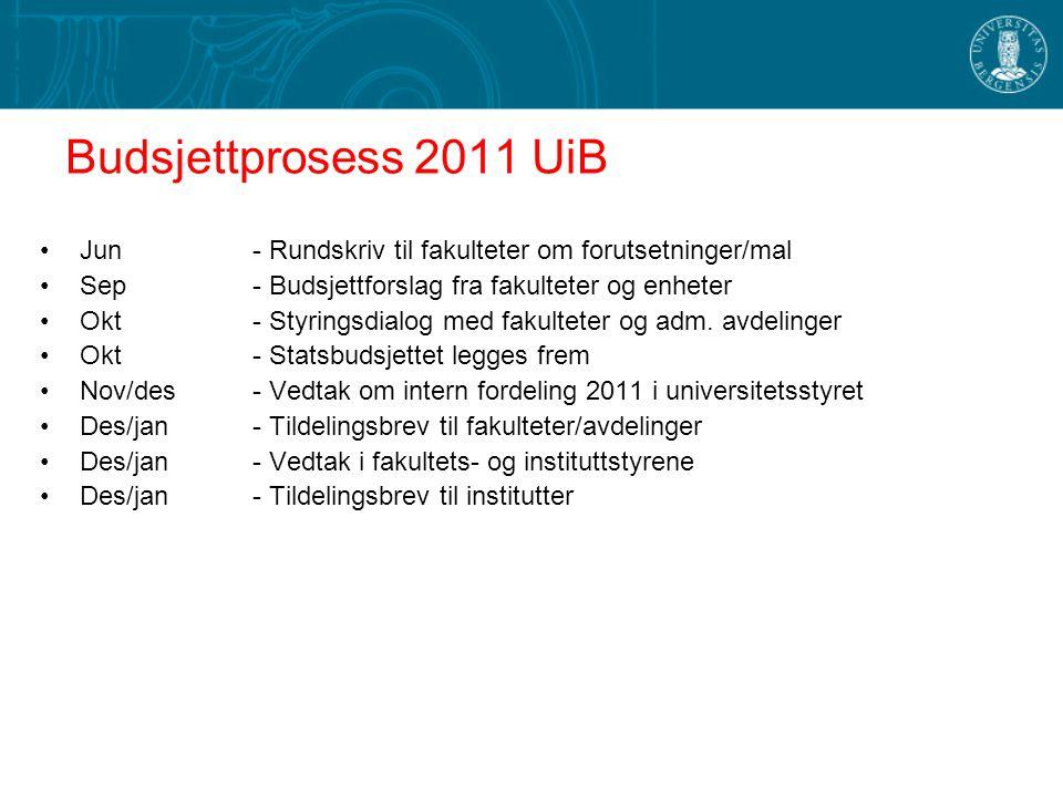 Budsjettprosess 2011 UiB Jun - Rundskriv til fakulteter om forutsetninger/mal. Sep - Budsjettforslag fra fakulteter og enheter.