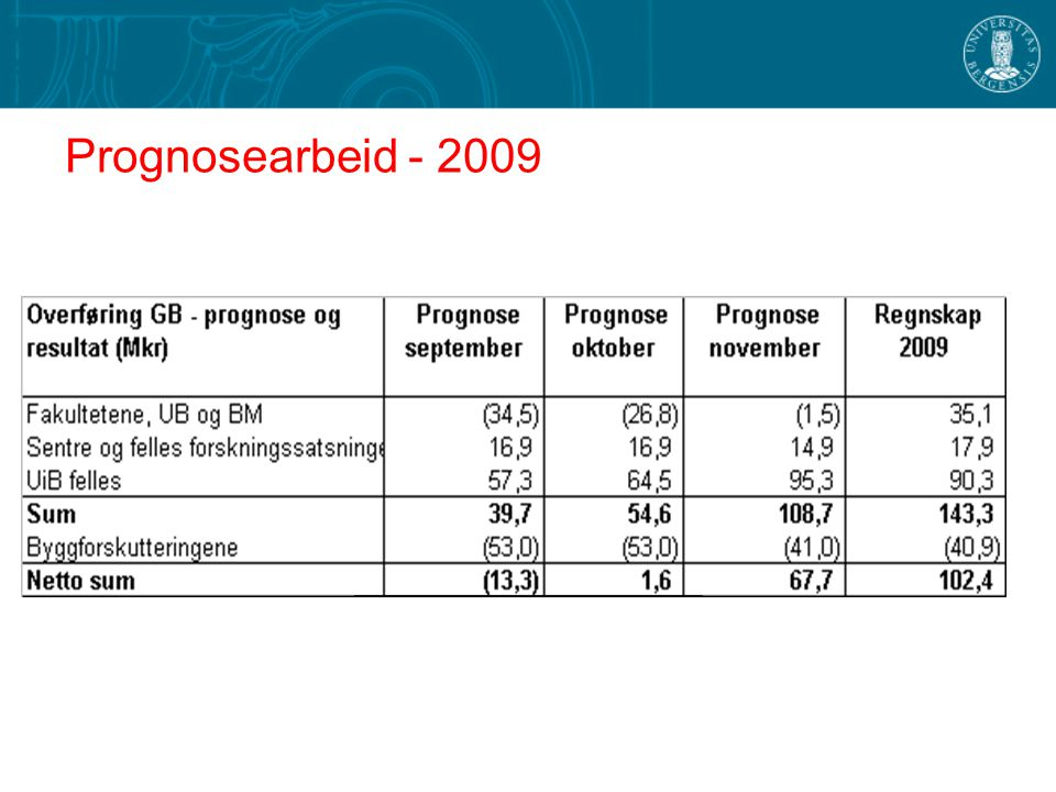 Prognosearbeid - 2009