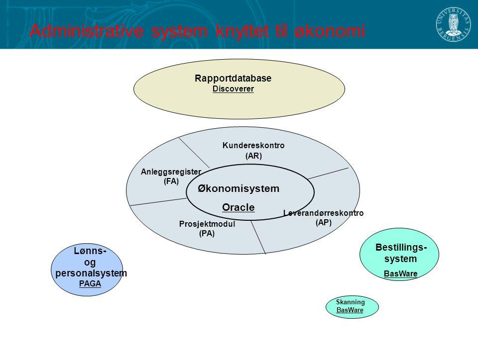 Administrative system knyttet til økonomi
