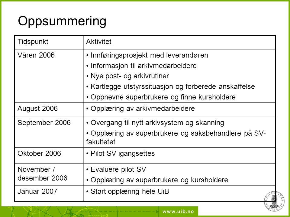 Oppsummering Tidspunkt Aktivitet Våren 2006