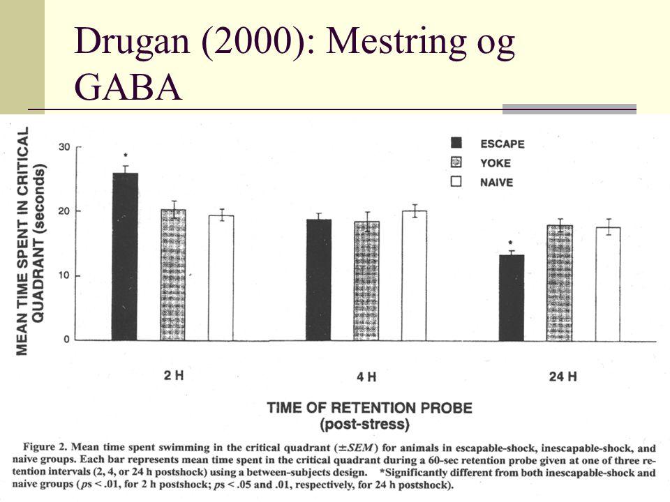 Drugan (2000): Mestring og GABA
