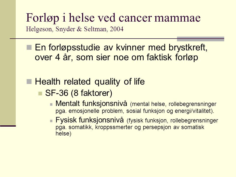 Forløp i helse ved cancer mammae Helgeson, Snyder & Seltman, 2004