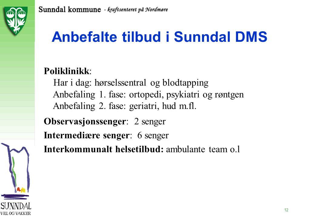 Anbefalte tilbud i Sunndal DMS