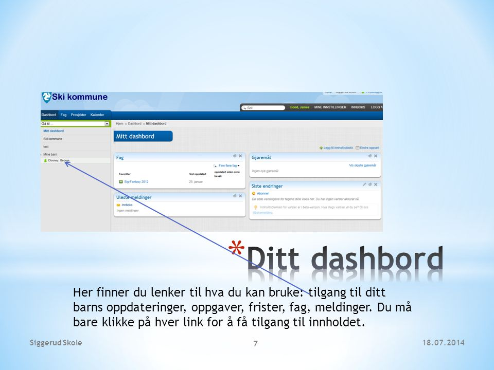 Ditt dashbord
