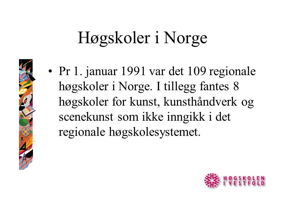 Høgskoler i Norge