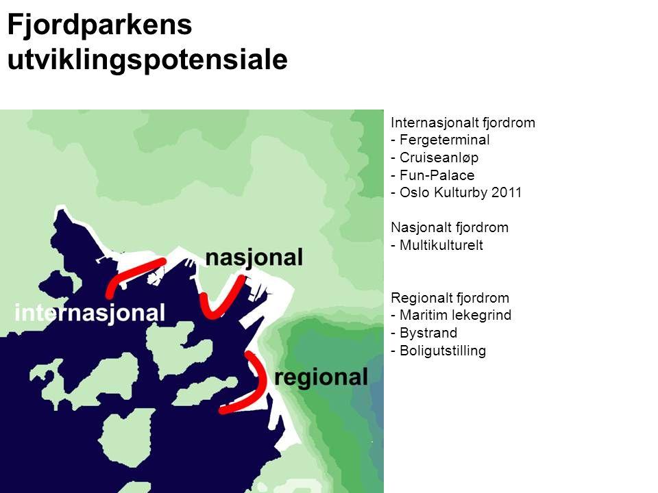 Fjordparkens utviklingspotensiale