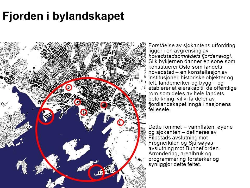 Fjorden i bylandskapet