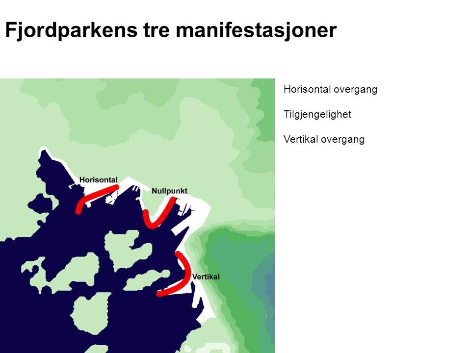 Fjordparkens tre manifestasjoner