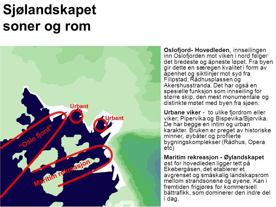 Sjølandskapet soner og rom