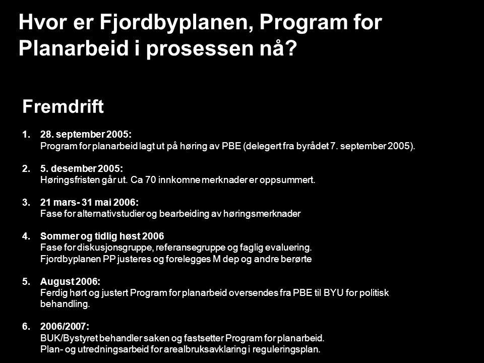 Hvor er Fjordbyplanen, Program for Planarbeid i prosessen nå