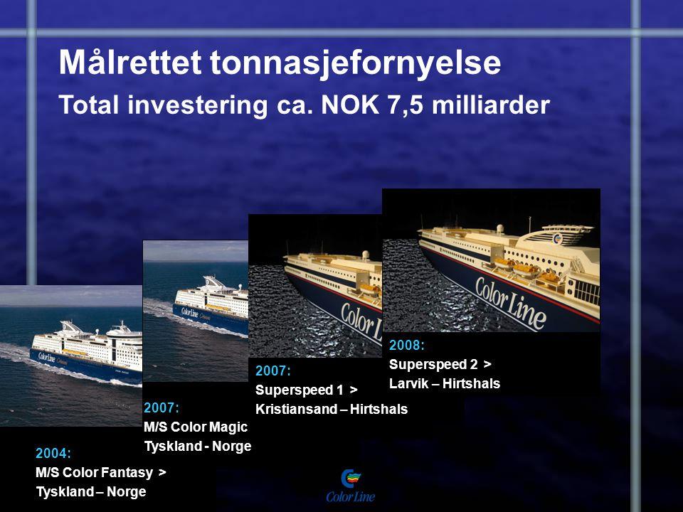 Målrettet tonnasjefornyelse Total investering ca. NOK 7,5 milliarder