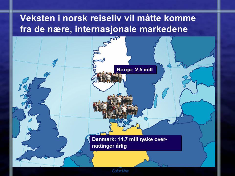 Veksten i norsk reiseliv vil måtte komme fra de nære, internasjonale markedene